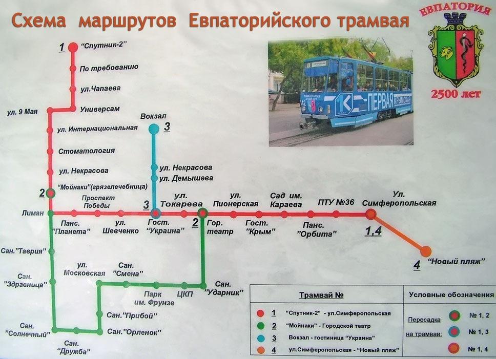 Схема маршрута от и до на машине